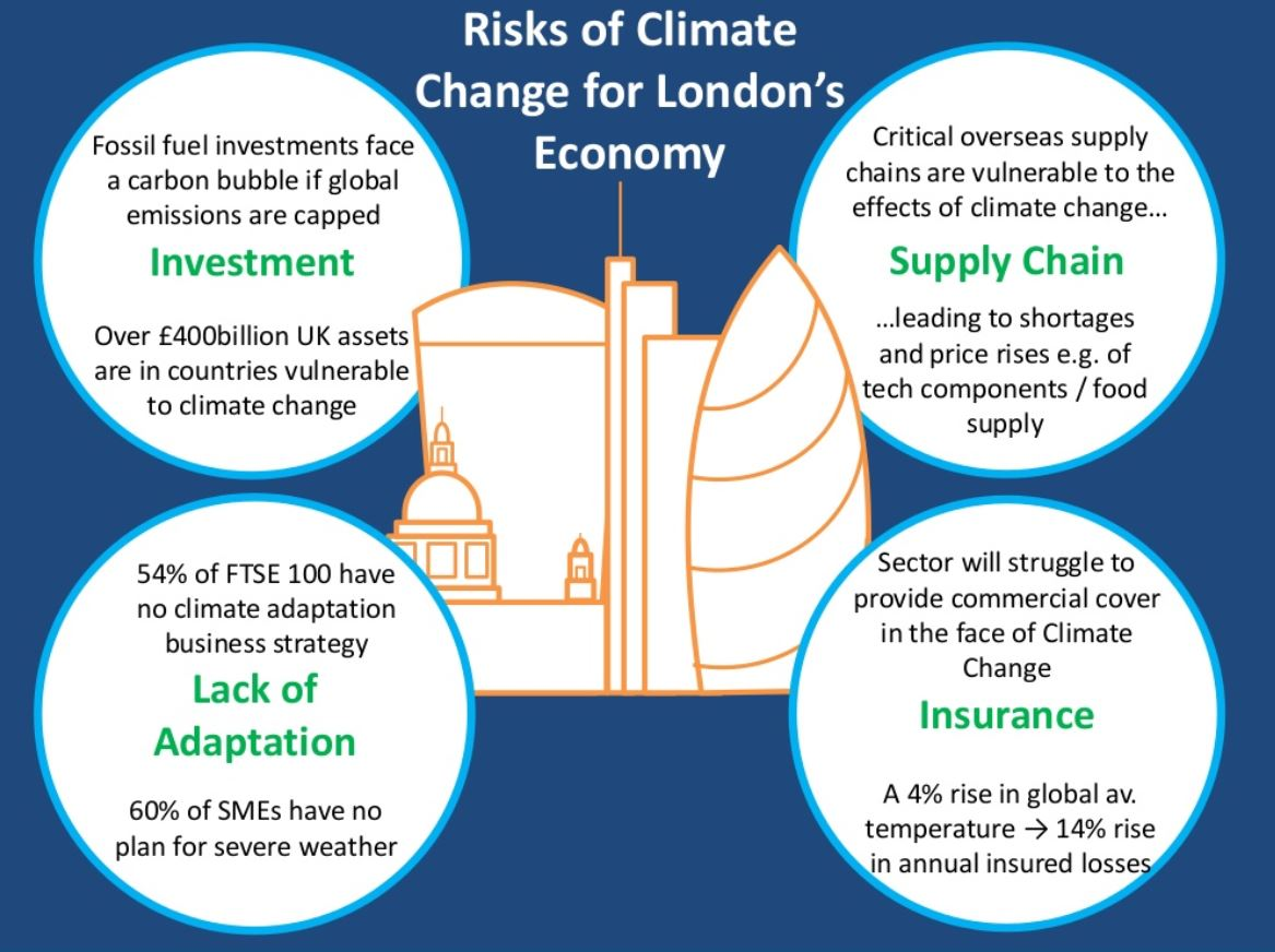 economic climate uk Uk us economics  the general condition of the economy in a particular country or in the world : there is opportunity to gain market share even in the current tough economic climate .