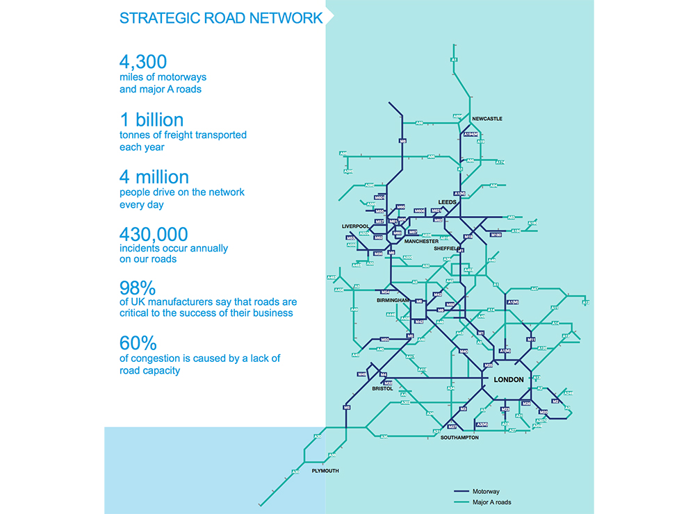 Highways Agency sets out strategic business plan for Uk road network