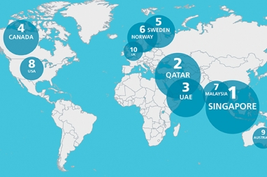 Top 10 infrastructure investment locations