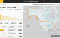 The Analyzer's analysis of US flood risk