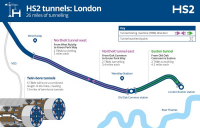 HS2 awards contract for first two London tunnelling machines to partnership including German manufacturing company Herrenknecht.