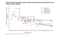 Aircraft nose chart