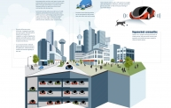 Automatic for the people: how a city with driverless cars could work
