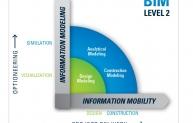 Fig 2 :BIM level 2