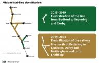 Midland Mainline electrification plan September 2015