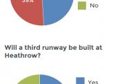 Infrastructure Intelligence Pulse survey