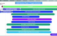 HS2 phase 1 programme