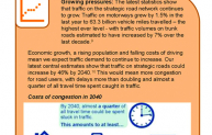 Cost of congestion