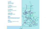 Strategic Road Network